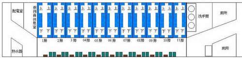 火车卧铺车厢座位分布图
