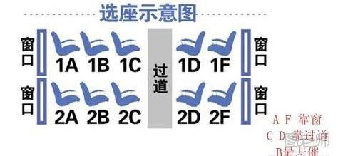 12306铁路官网首次可选靠窗座 盘点怎么挑靠窗的座位
